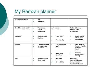 My Ramzan planner