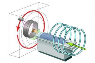 Faster:  Multi-source Interior CT