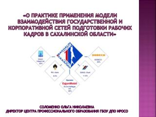 Соломенко ОЛЬГА Николаевна  директор центра профессионального образования ГБОУ ДПО ИРОСО