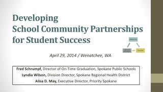 Developing  School Community Partnerships for Student Success