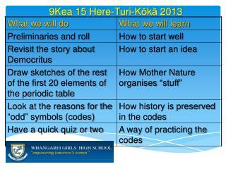 9Kea 15 Here- Turi - K ō k ā  2013