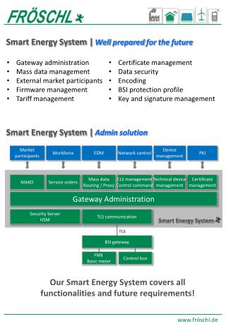 Smart Energy System | Well prepared for the future