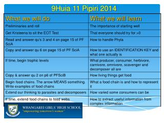 9Huia 11  Pipiri  2014