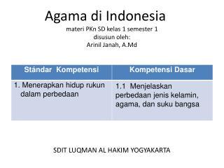 Agama  di  Indonesia materi PKn  SD  kelas  1 semester 1 disusun oleh :  Arinil Janah ,  A.Md