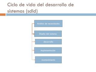 Ciclo de vida del desarrollo de sistemas ( sdld )