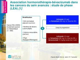 Cancer RH+/HER2- localement avancé ou métastatique (n = 380)