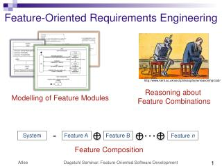Feature-Oriented Requirements Engineering
