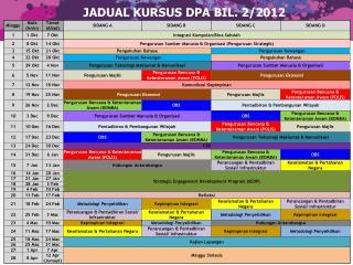 JADUAL KURSUS DPA BIL. 2/2012