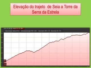 Elevação do trajeto  de Seia a Torre da Serra da Estrela