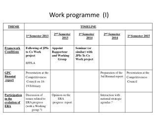 Work programme  (I)