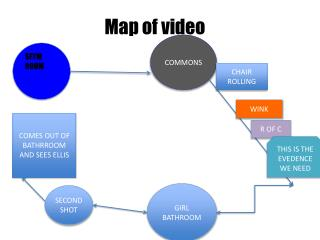 Map of video