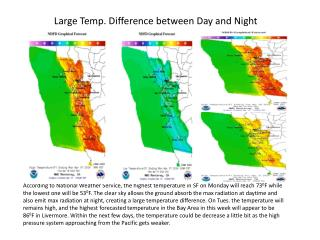 Large Temp. Difference between Day and Night