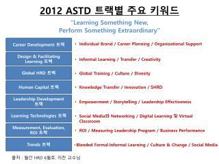 2012 ASTD  트랙별  주요 키워드