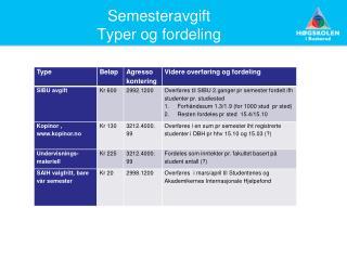 Semesteravgift Typer og fordeling