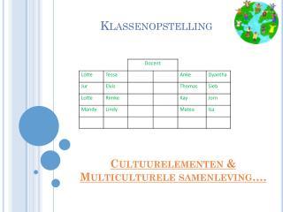 Cultuurelementen & Multiculturele samenleving….
