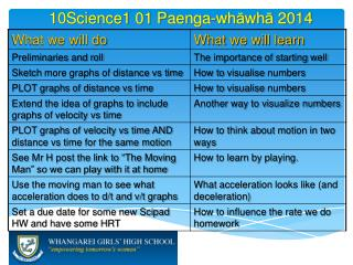 10Science1 01  Paenga-wh ā wh ā  2014