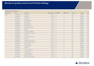 Aberdeen Liquidity Funds (Lux) Portfolio Holdings