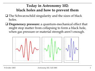 Today in Astronomy 102:  black holes and how to prevent them