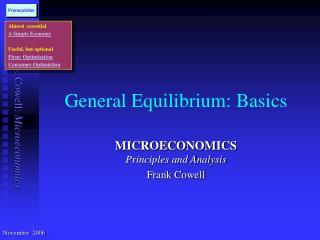 General Equilibrium: Basics