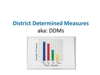 District Determined Measures aka: DDMs