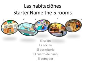 Las  habitaci ō nes Starter.Name  the 5 rooms