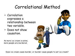 Correlational Method