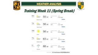 Training Week  11 (Spring Break)
