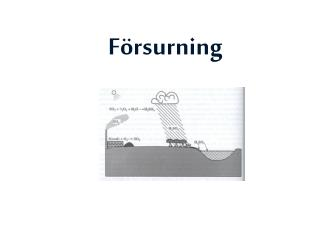 F�rsurning
