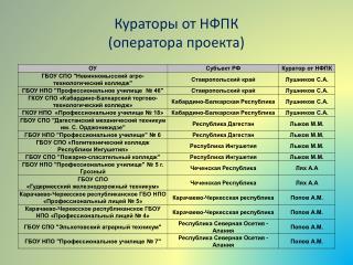 Кураторы от НФПК (оператора проекта)
