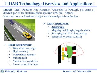 LIDAR Technology:  Overview  and Applications