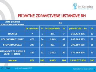 PRIVATNE ZDRAVSTVENE USTANOVE RH