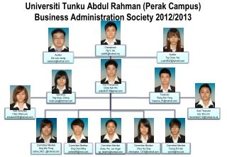 Universiti Tunku Abdul Rahman (Perak Campus) Business Administration Society 2012/2013