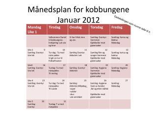 Månedsplan for  kobbungene Januar 2012