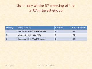 Summary of the 3 rd  meeting of the  xTCA  Interest Group