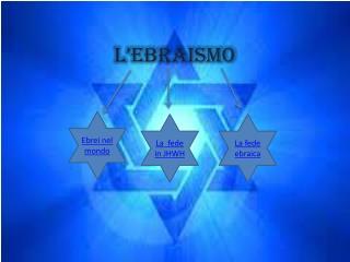 L'ebraismo