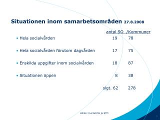 Situationen inom samarbetsområden  27.8.2008