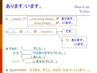 __ ( place) に _ (non living things) _ が あります。 (living things) _    が  います。