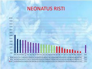 NEONATUS RISTI