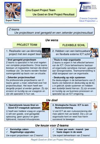Z-teams  Corporate Value  Proposition v09