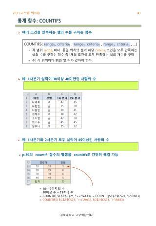 통계 함수 : COUNTIFS