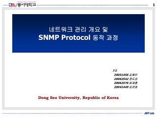 네트워크 관리 개요 및 SNMP Protocol  동작 과정