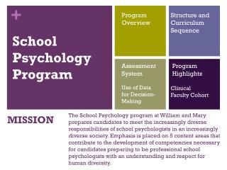 School  Psychology Program