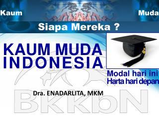 KAUM MUDA  INDONESIA
