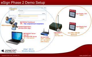 eSign  Phase 2 Demo Setup