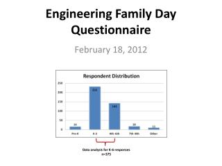 Engineering Family Day Questionnaire