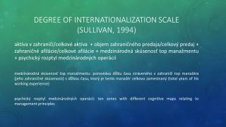 Degree  of  internationalization scale  ( sullivan , 1994)