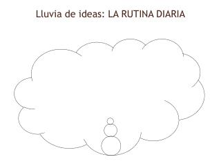 Lluvia  de ideas:  LA RUTINA DIARIA