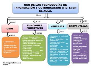USO DE LAS TECNOLOGÍAS DE INFORMACIÓN Y COMUNICACIÓN (TIC´S) EN EL AULA.