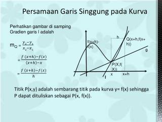 Persamaan Garis Singgung pada Kurva