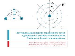 Автор:  Ирина Владимировна Бахтина, учитель физики